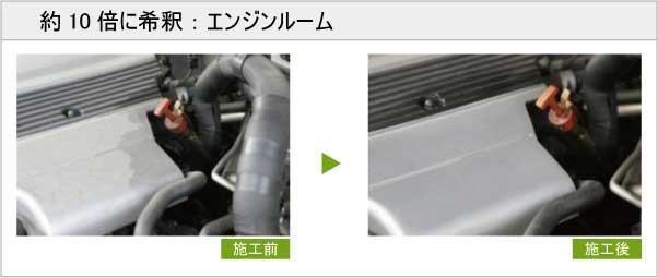 マイエターナル マルチクリーナー 油汚れ 掃除 洗剤 エンジン下部 家庭用 頑固 車 きれい 方法